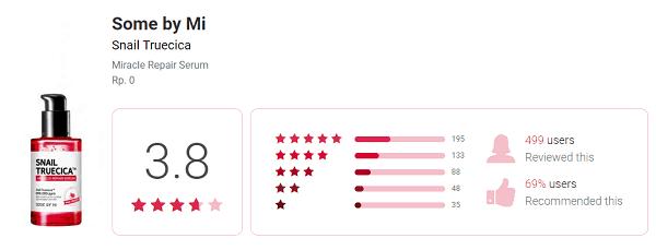 Review Serum Some By Mi Snail Truecica, đánh giá của người dùng