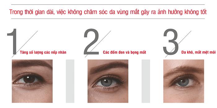 Nên dùng máy massage mắt Sunmay hay Lifetrons? Tác hại nếu không dùng máy massage mắt