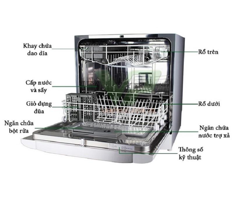 Có nên dùng máy rửa bát không? Máy rửa bát giá rẻ hiện nay