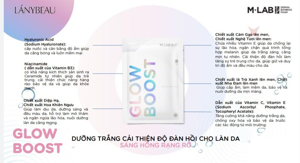 Review mặt nạ M-lab Lány Beauty, mặt nạ M-lab Glow Boost