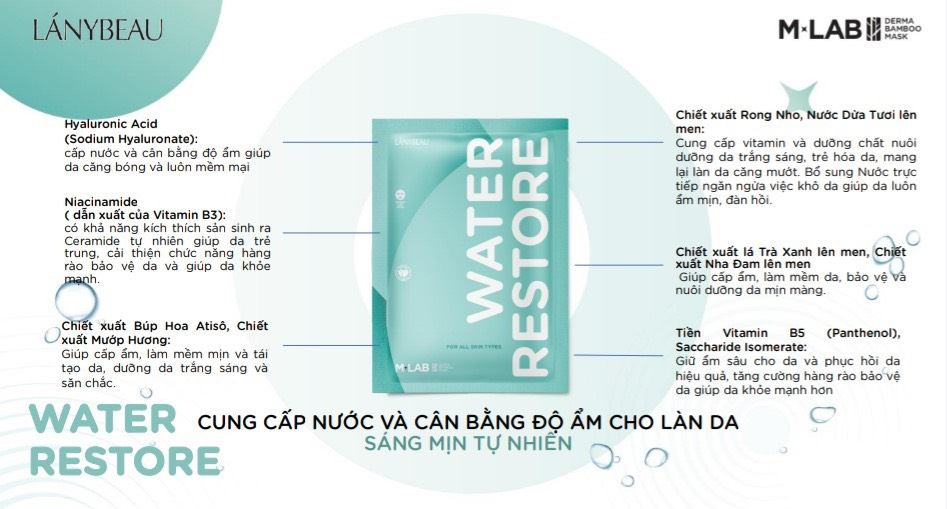 Mặt nạ M-lab Lány Beau Review, mặt nạ M-lab Water Restore